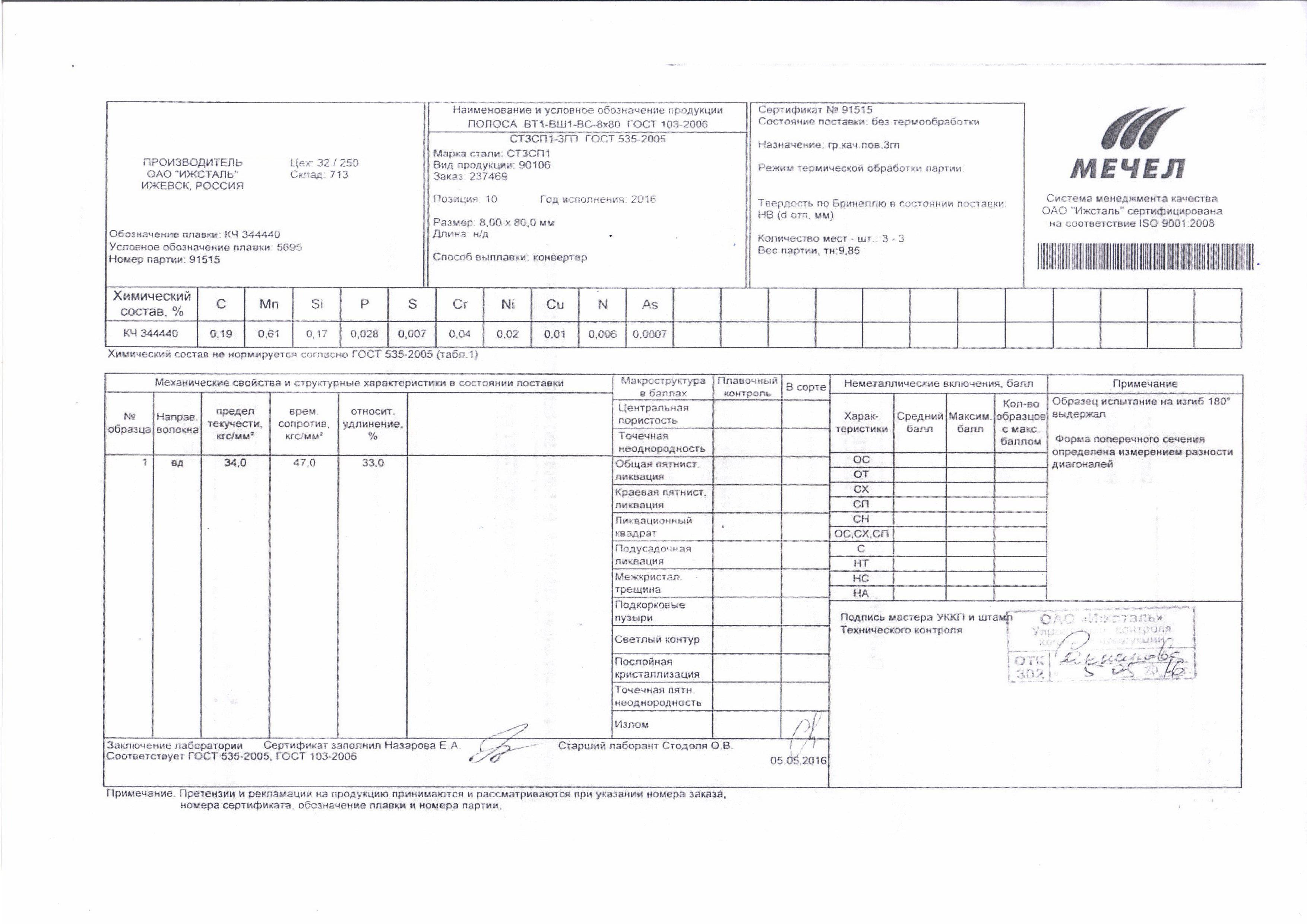 Полоса 4х40 гост 103-2006 сертификат добровольная сертификация экскурсионных услуг